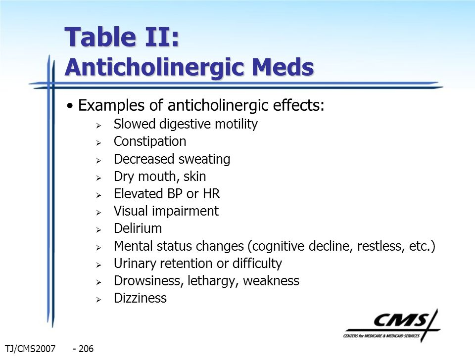 TJ/CMS2007 - 206 Table II: Anticholinergic Meds Examples of anticholinergic effects: Slowed digestive motility Constipation Decreased sweating Dry mou