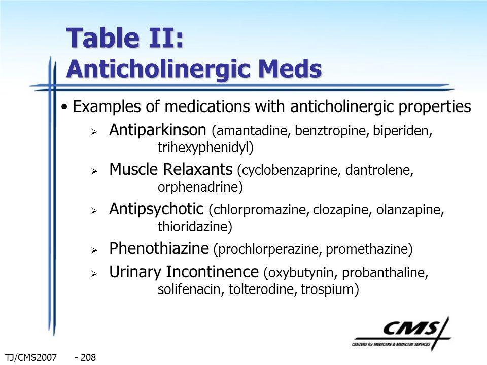 TJ/CMS2007 - 208 Table II: Anticholinergic Meds Examples of medications with anticholinergic properties Antiparkinson (amantadine, benztropine, biperi