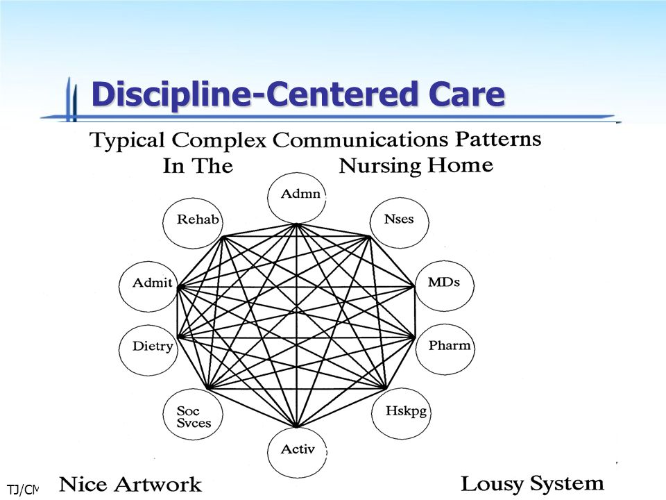 TJ/CMS2007 - 53 Discipline-Centered Care