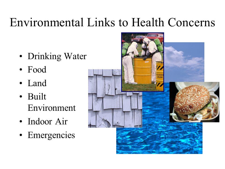 Environmental Links to Health Concerns Drinking Water Food Land Built Environment Indoor Air Emergencies