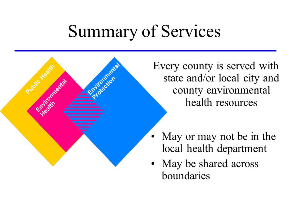 Summary of Services Every county is served with state and/or local city and county environmental health resources May or may not be in the local healt