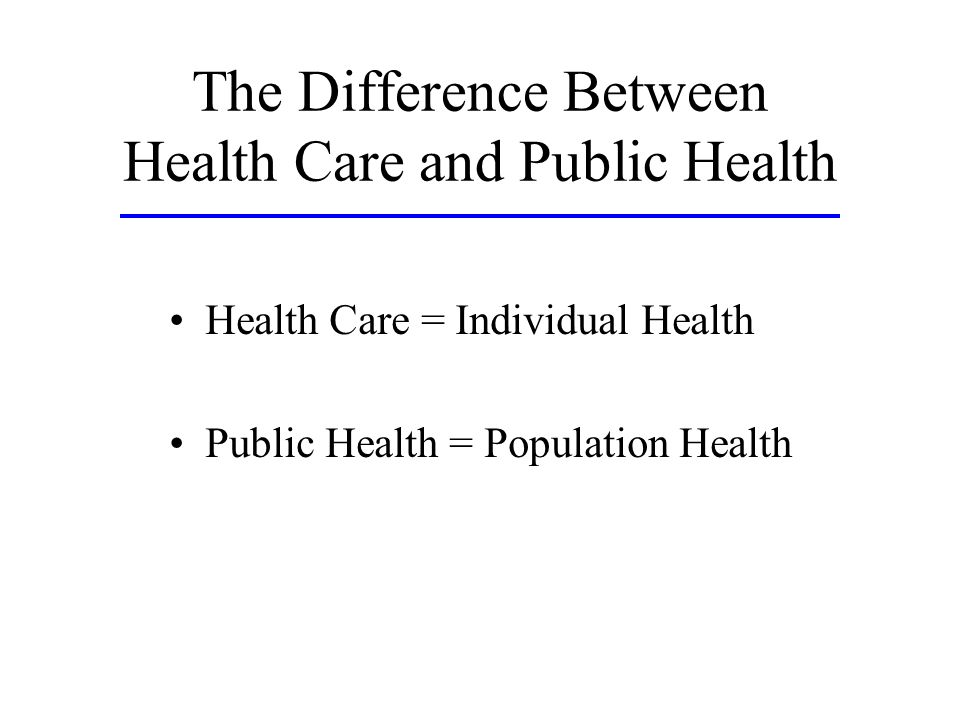 The Difference Between Health Care and Public Health Health Care = Individual Health Public Health = Population Health