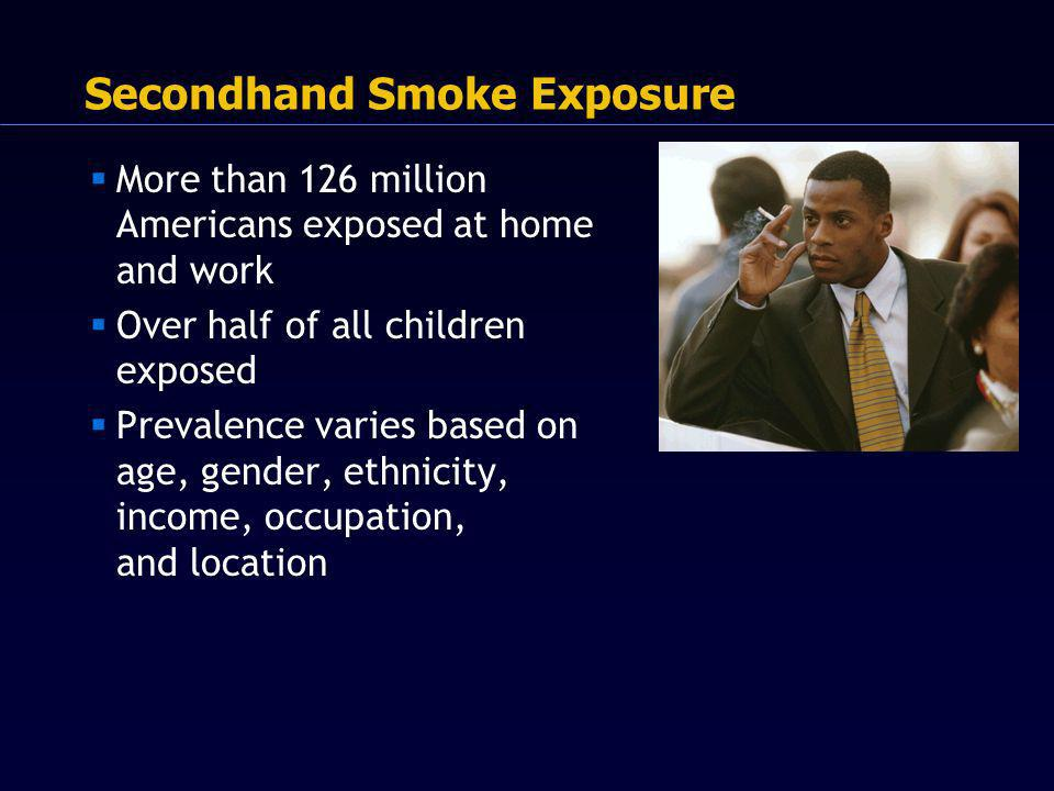More than 126 million Americans exposed at home and work Over half of all children exposed Prevalence varies based on age, gender, ethnicity, income,