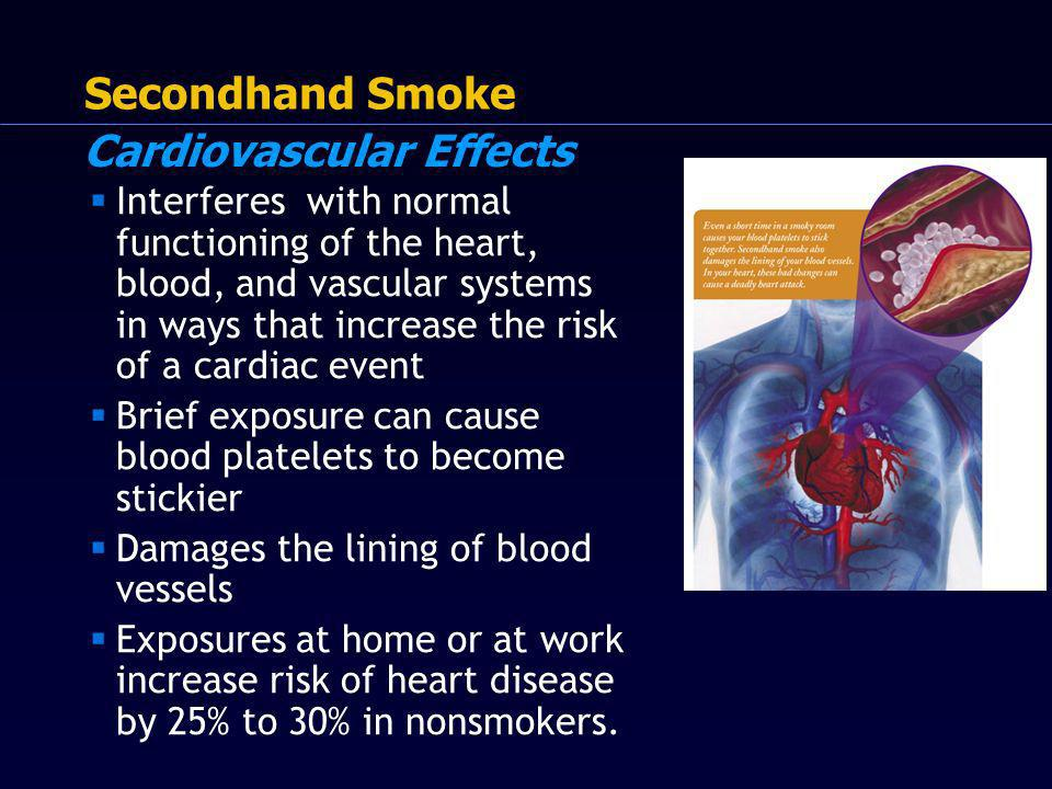 Interferes with normal functioning of the heart, blood, and vascular systems in ways that increase the risk of a cardiac event Brief exposure can caus