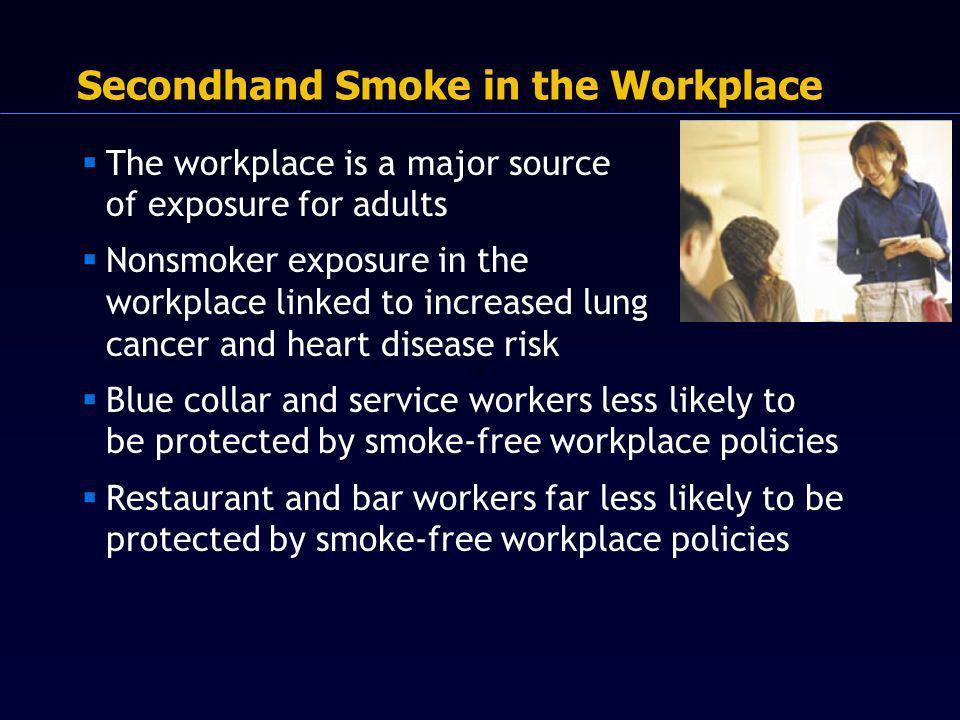 The workplace is a major source of exposure for adults Nonsmoker exposure in the workplace linked to increased lung cancer and heart disease risk Blue