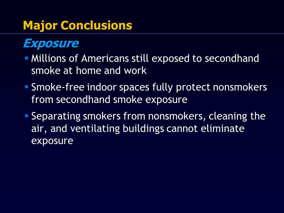 Millions of Americans still exposed to secondhand smoke at home and work Smoke-free indoor spaces fully protect nonsmokers from secondhand smoke expos