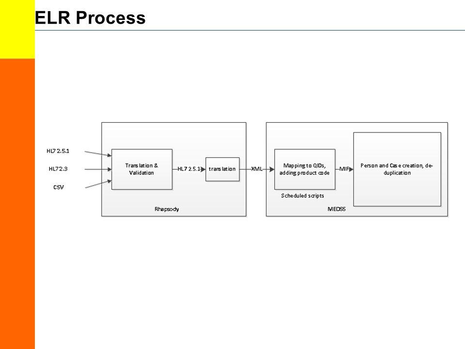 ELR Process