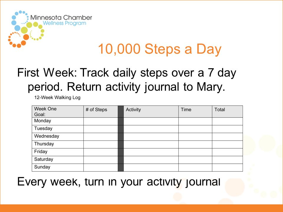 Example Over the next 12 weeks, work to increase the amount. - whether its 10% or more each week.