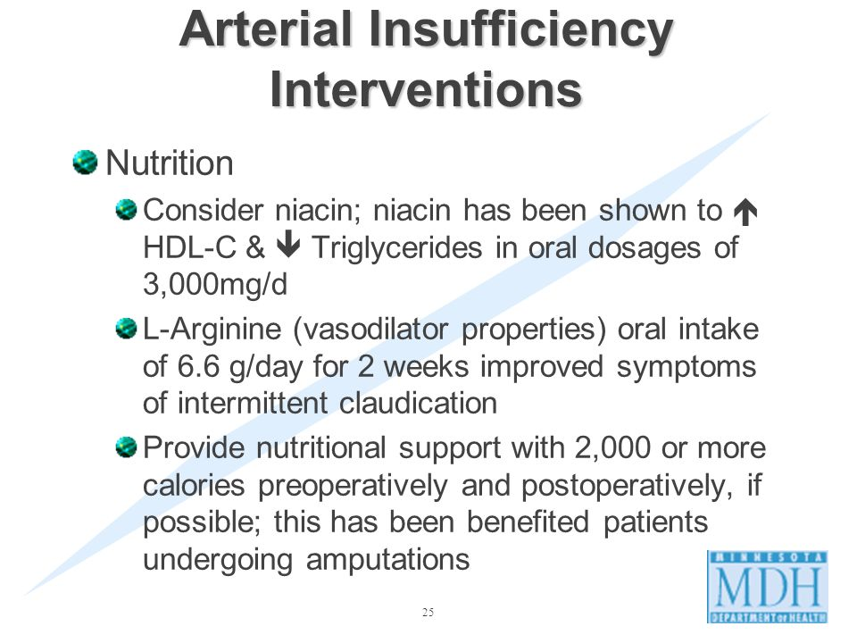 25 Arterial Insufficiency Interventions Nutrition Consider niacin; niacin has been shown to HDL-C & Triglycerides in oral dosages of 3,000mg/d L-Arginine (vasodilator properties) oral intake of 6.6 g/day for 2 weeks improved symptoms of intermittent claudication Provide nutritional support with 2,000 or more calories preoperatively and postoperatively, if possible; this has been benefited patients undergoing amputations