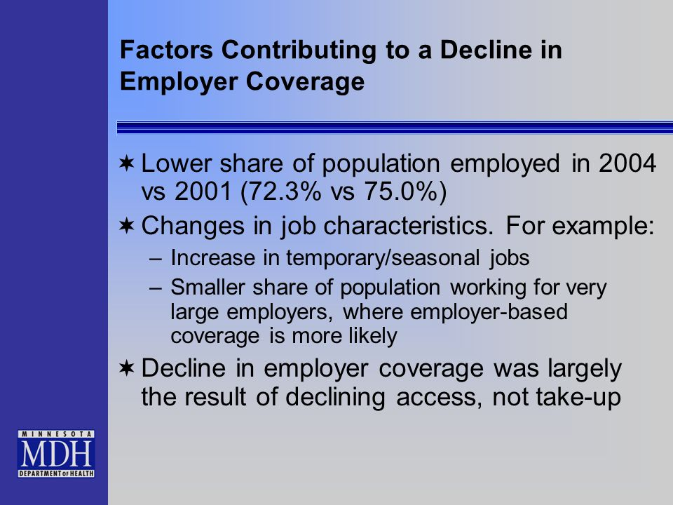 Factors Contributing to a Decline in Employer Coverage Lower share of population employed in 2004 vs 2001 (72.3% vs 75.0%) Changes in job characteristics.