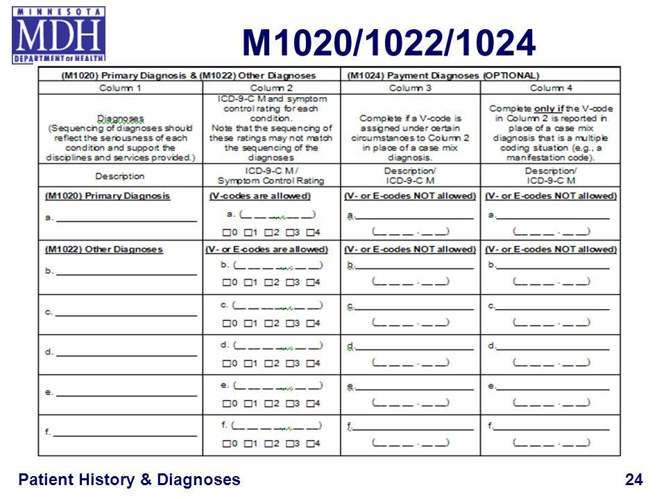 Patient History & Diagnoses24 M1020/1022/1024