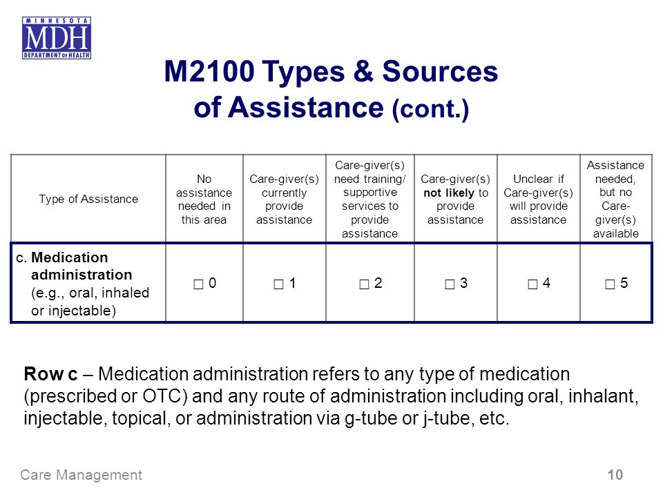 c.Medication administration (e.g., oral, inhaled or injectable) 0 1 2 3 4 5 M2100 Types & Sources of Assistance (cont.) Type of Assistance No assistan