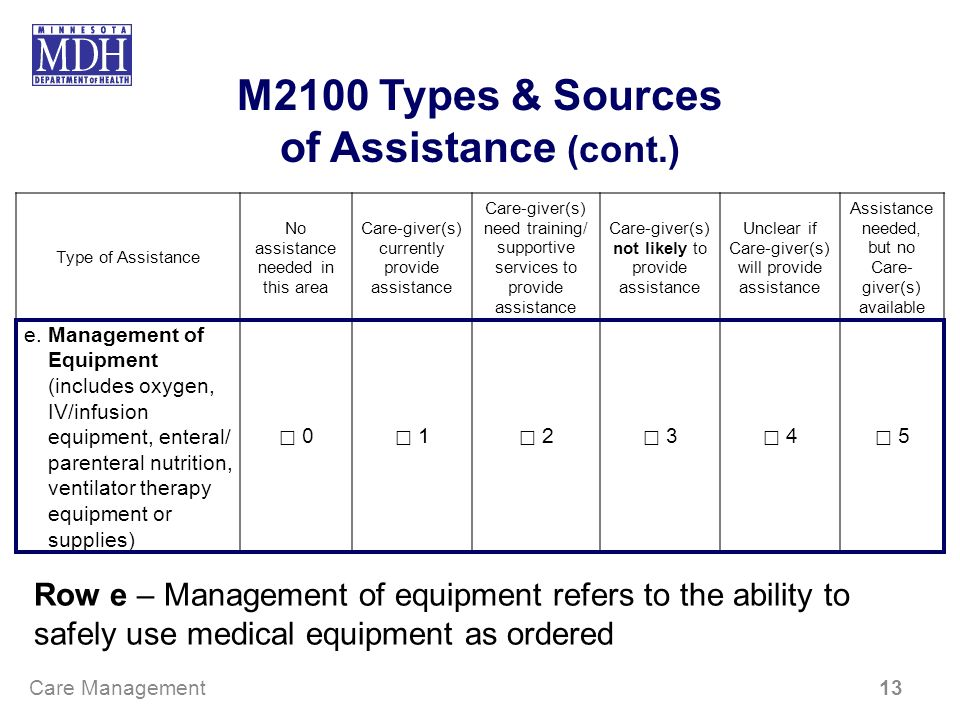 M2100 Types & Sources of Assistance (cont.) e.Management of Equipment (includes oxygen, IV/infusion equipment, enteral/ parenteral nutrition, ventilat