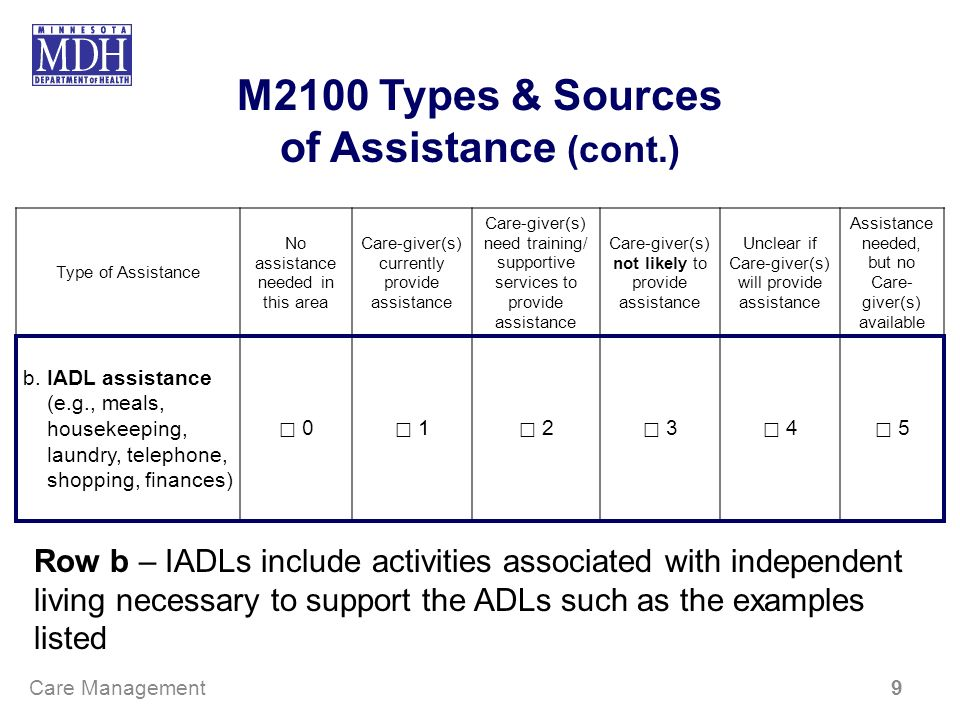 b. IADL assistance (e.g., meals, housekeeping, laundry, telephone, shopping, finances) 0 1 2 3 4 5 M2100 Types & Sources of Assistance (cont.) Type of