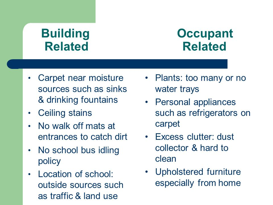 Building Occupant Related Related Carpet near moisture sources such as sinks & drinking fountains Ceiling stains No walk off mats at entrances to catch dirt No school bus idling policy Location of school: outside sources such as traffic & land use Plants: too many or no water trays Personal appliances such as refrigerators on carpet Excess clutter: dust collector & hard to clean Upholstered furniture especially from home