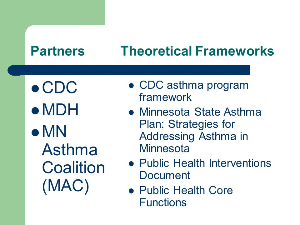 PartnersTheoretical Frameworks CDC MDH MN Asthma Coalition (MAC) CDC asthma program framework Minnesota State Asthma Plan: Strategies for Addressing Asthma in Minnesota Public Health Interventions Document Public Health Core Functions
