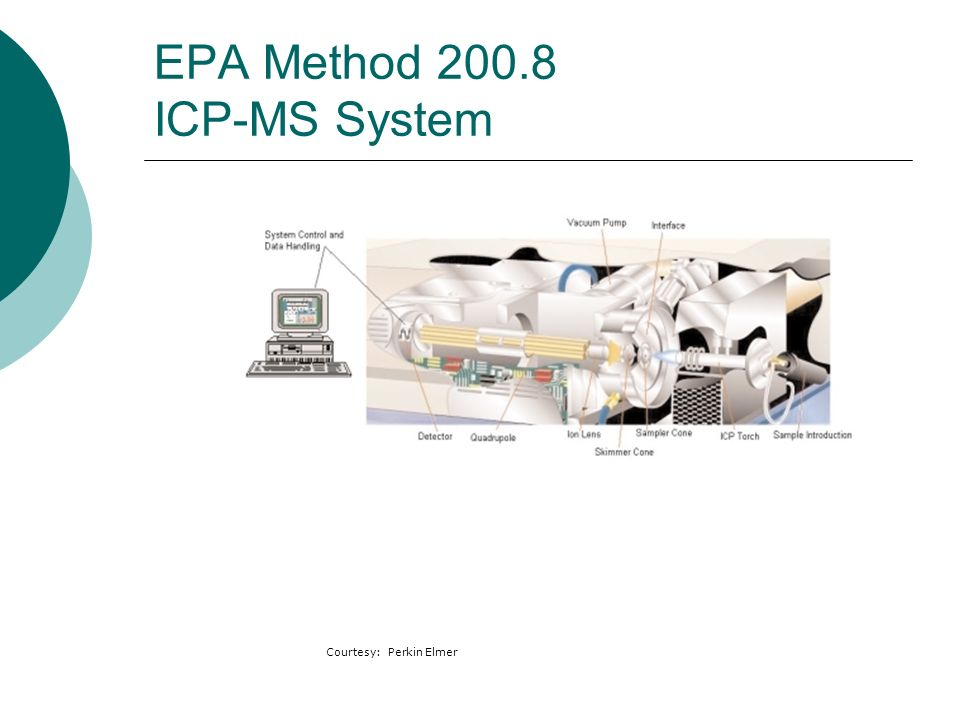 EPA Method 200.8 ICP-MS System Courtesy: Perkin Elmer