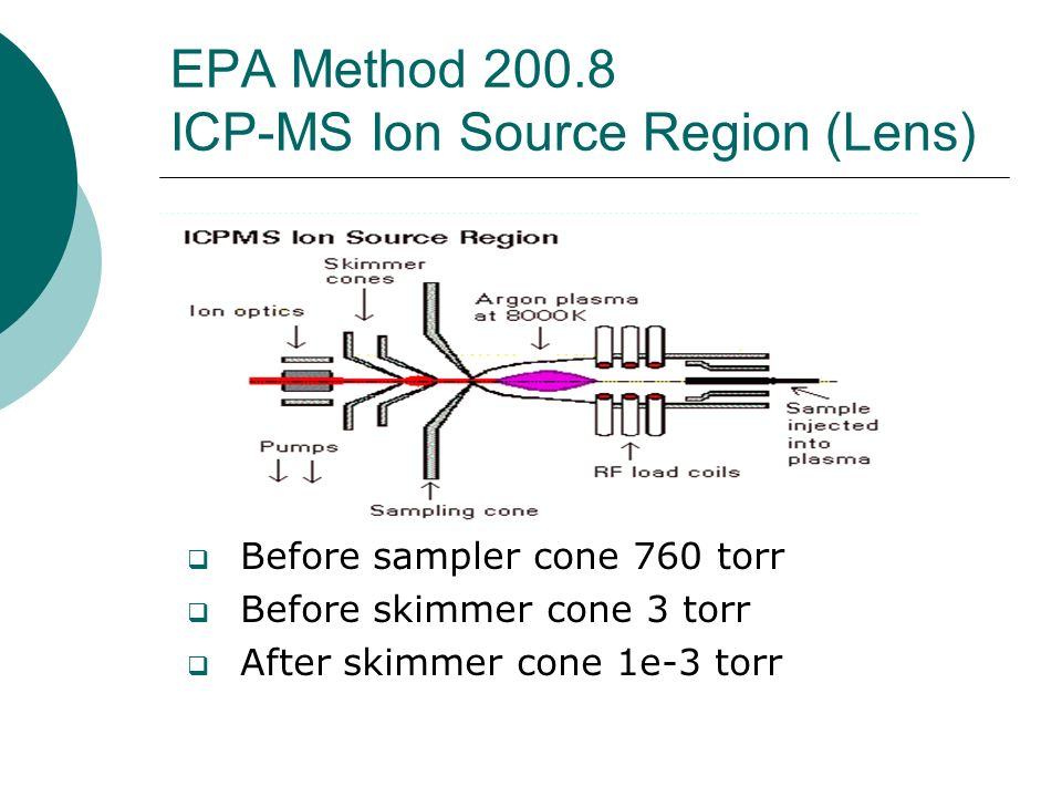 EPA Method 200.8 ICP-MS Ion Source Region (Lens) Before sampler cone 760 torr Before skimmer cone 3 torr After skimmer cone 1e-3 torr