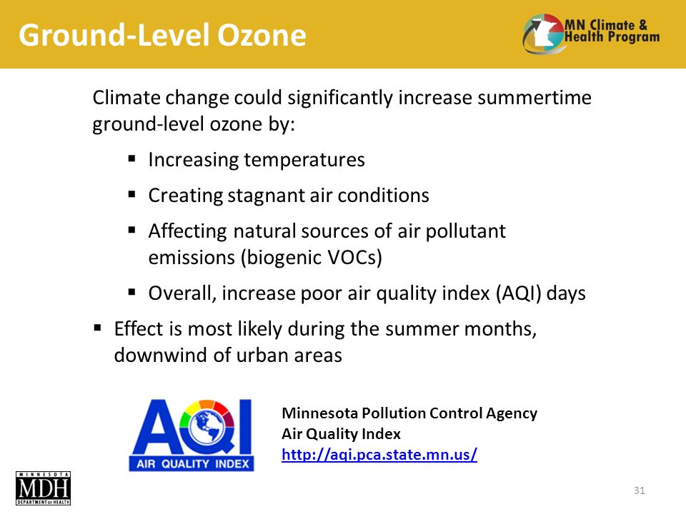 Ground-Level Ozone Climate change could significantly increase summertime ground-level ozone by: Increasing temperatures Creating stagnant air conditions Affecting natural sources of air pollutant emissions (biogenic VOCs) Overall, increase poor air quality index (AQI) days Effect is most likely during the summer months, downwind of urban areas 31 Minnesota Pollution Control Agency Air Quality Index