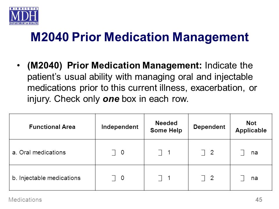 M2040 Prior Medication Management (M2040) Prior Medication Management: Indicate the patients usual ability with managing oral and injectable medicatio
