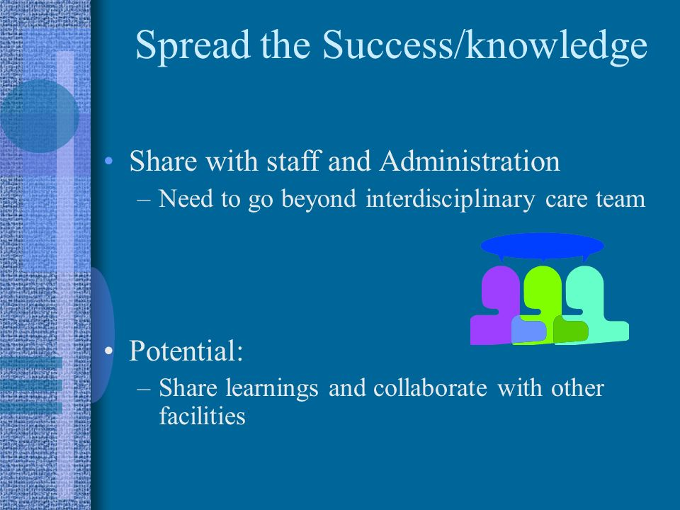 Spread the Success/knowledge Share with staff and Administration –Need to go beyond interdisciplinary care team Potential: –Share learnings and collab