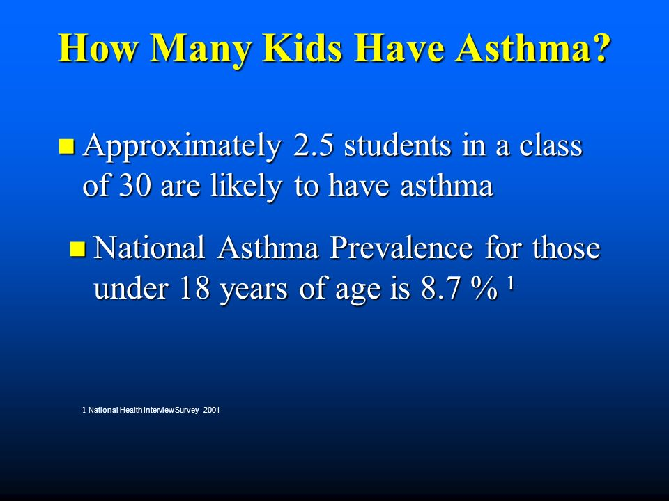 How Many Kids Have Asthma.