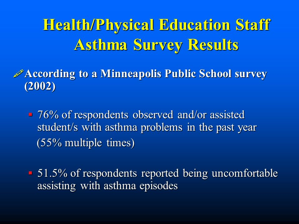 Health/Physical Education Staff Asthma Survey Results According to a Minneapolis Public School survey (2002) According to a Minneapolis Public School survey (2002) 76% of respondents observed and/or assisted student/s with asthma problems in the past year 76% of respondents observed and/or assisted student/s with asthma problems in the past year (55% multiple times) (55% multiple times) 51.5% of respondents reported being uncomfortable assisting with asthma episodes 51.5% of respondents reported being uncomfortable assisting with asthma episodes