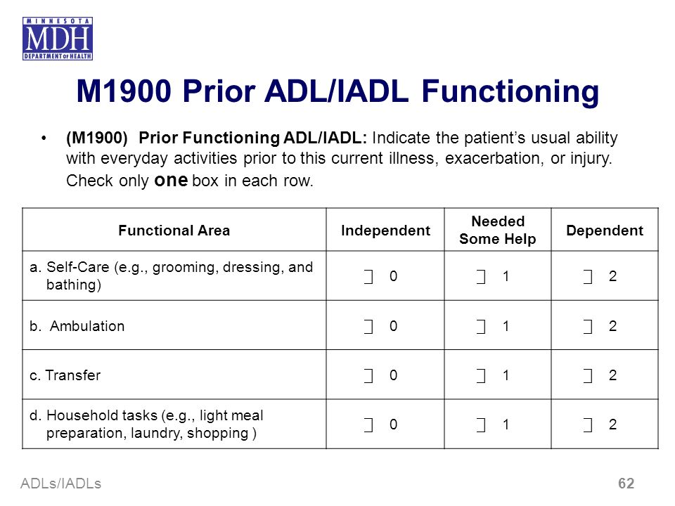 M1900 Prior ADL/IADL Functioning (M1900) Prior Functioning ADL/IADL: Indicate the patients usual ability with everyday activities prior to this curren
