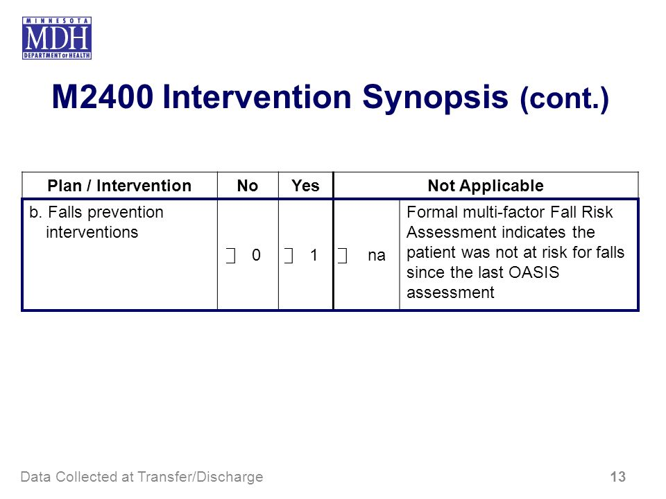 M2400 Intervention Synopsis (cont.) Plan / InterventionNoYesNot Applicable b. Falls prevention interventions 0 1 na Formal multi-factor Fall Risk Asse