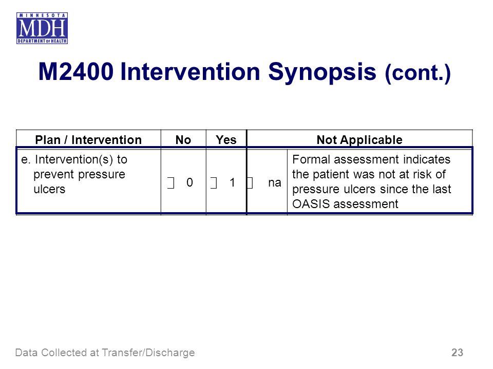M2400 Intervention Synopsis (cont.) Plan / Intervention NoYesNot Applicable e. Intervention(s) to prevent pressure ulcers 0 1 na Formal assessment ind