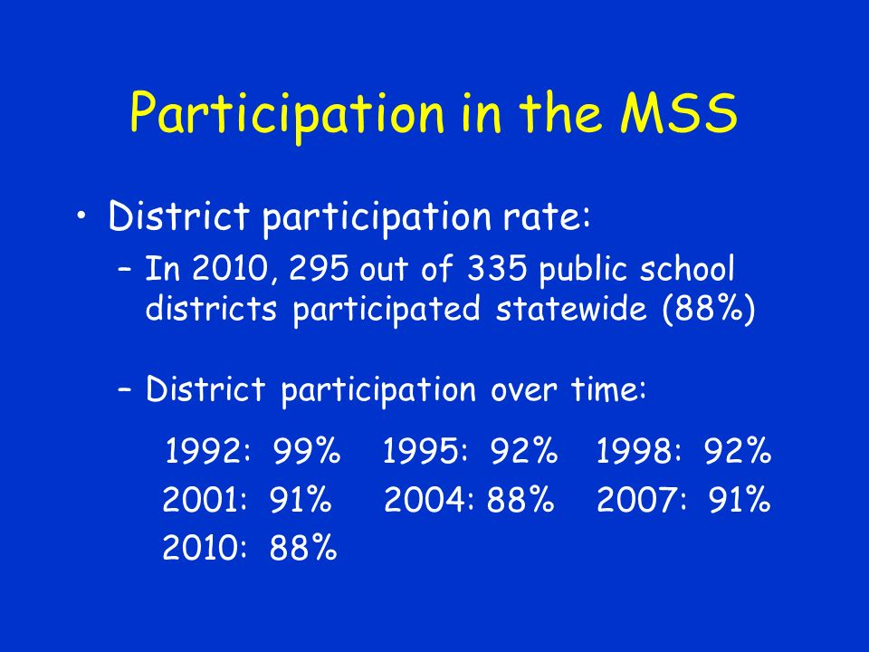 Participation in the MSS District participation rate: –In 2010, 295 out of 335 public school districts participated statewide (88%) –District participation over time: 1992: 99% 1995: 92%1998: 92% 2001: 91% 2004: 88% 2007: 91% 2010: 88%