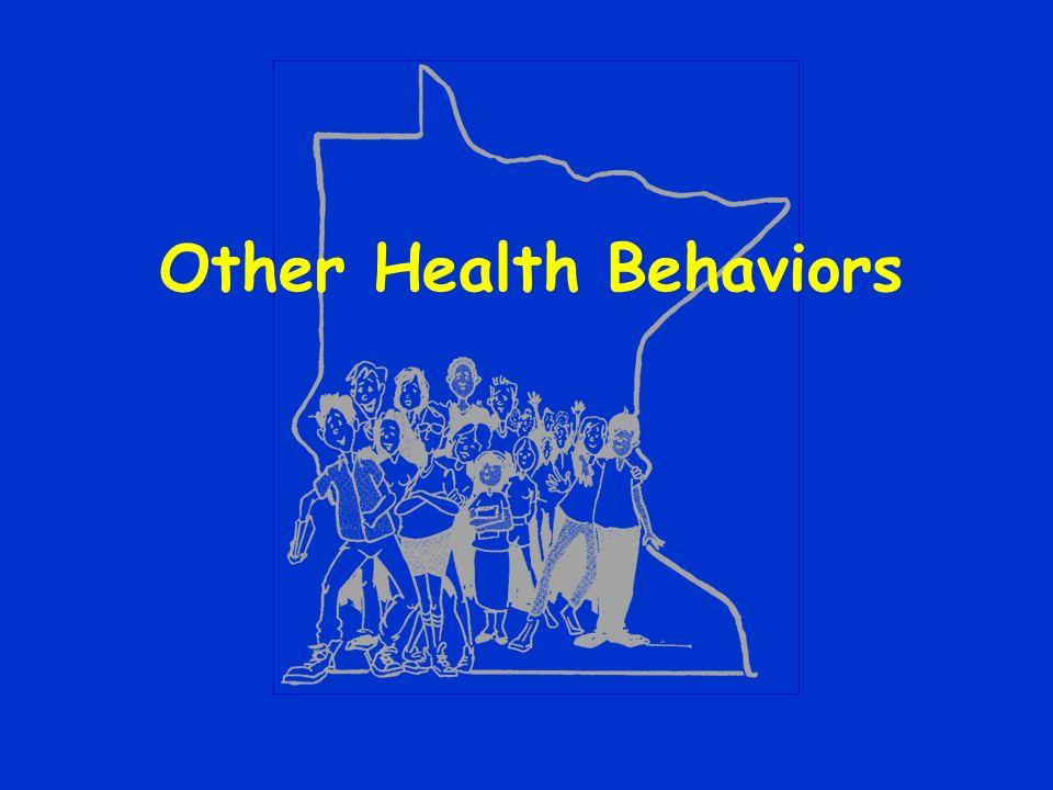 Other Health Behaviors