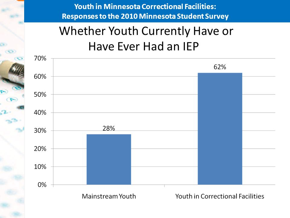 Youth in Minnesota Correctional Facilities: Responses to the 2010 Minnesota Student Survey Whether Youth Currently Have or Have Ever Had an IEP
