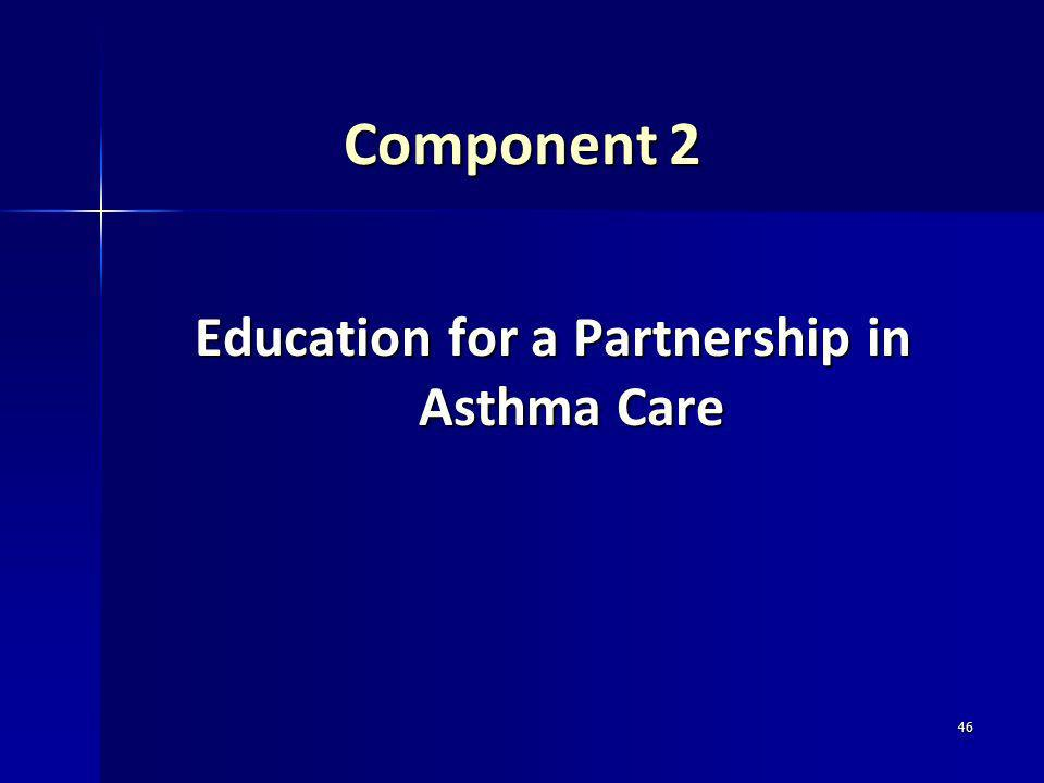 46 Component 2 Education for a Partnership in Asthma Care