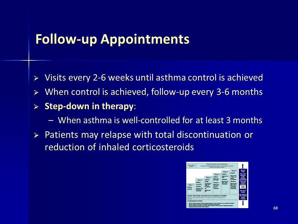 68 Follow-up Appointments Visits every 2-6 weeks until asthma control is achieved Visits every 2-6 weeks until asthma control is achieved When control