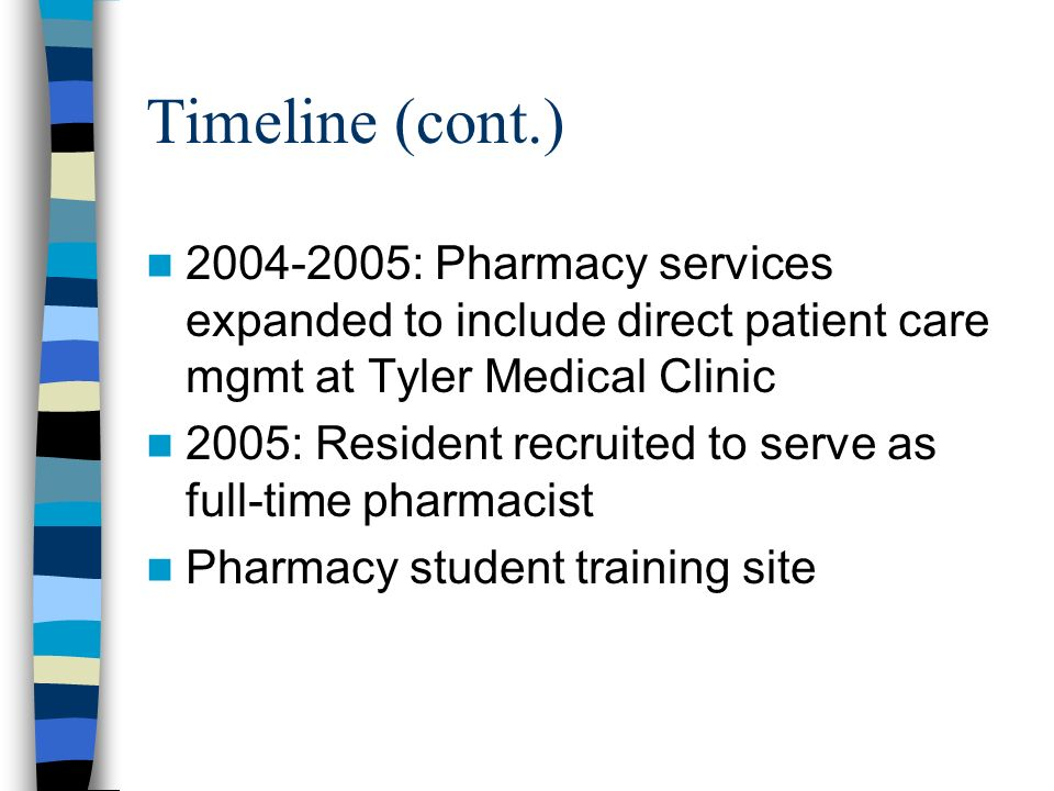 Timeline (cont.) 2004-2005: Pharmacy services expanded to include direct patient care mgmt at Tyler Medical Clinic 2005: Resident recruited to serve as full-time pharmacist Pharmacy student training site