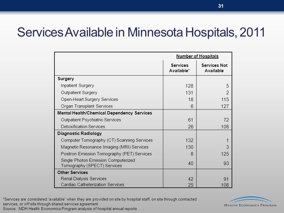 Services Available in Minnesota Hospitals, 2011 *Services are considered available when they are provided on site by hospital staff, on site through c
