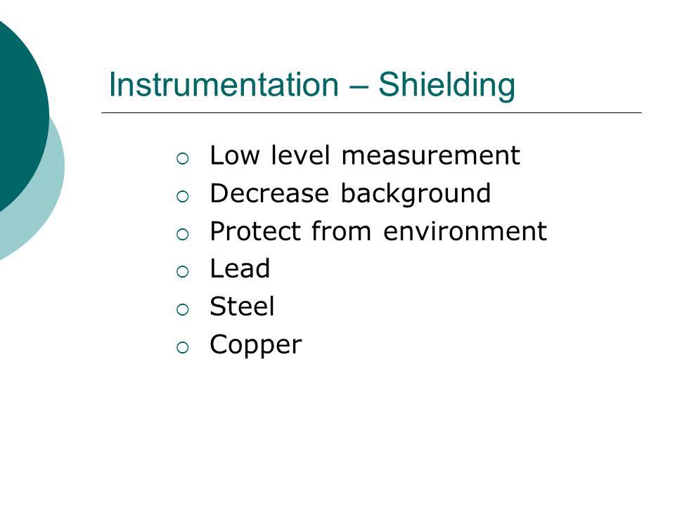 Gas Proportional Counter Instrument Performance verification Plateau Instrument Background Alpha Efficiency Beta Efficiency