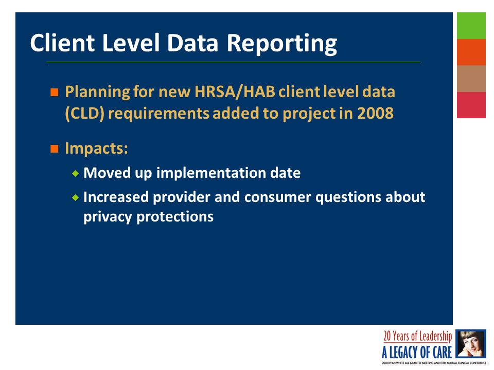 Client Level Data Reporting Planning for new HRSA/HAB client level data (CLD) requirements added to project in 2008 Impacts: Moved up implementation date Increased provider and consumer questions about privacy protections