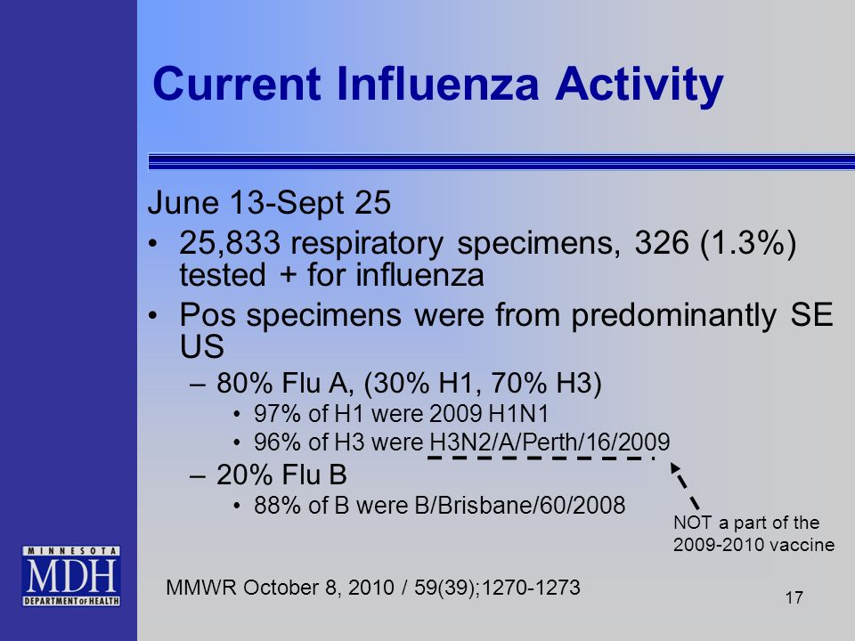 17 Current Influenza Activity June 13-Sept 25 25,833 respiratory specimens, 326 (1.3%) tested + for influenza Pos specimens were from predominantly SE