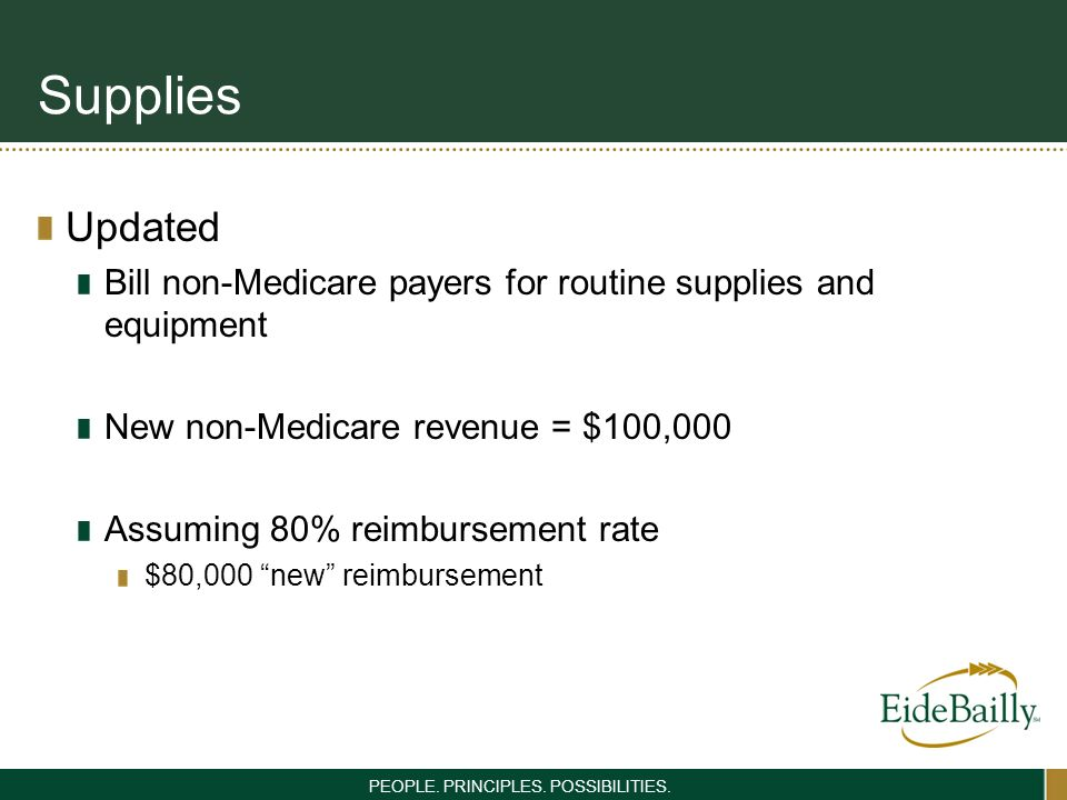 PEOPLE. PRINCIPLES. POSSIBILITIES. Supplies Updated Bill non-Medicare payers for routine supplies and equipment New non-Medicare revenue = $100,000 As