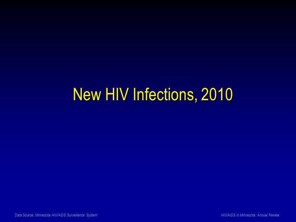 Data Source: Minnesota HIV/AIDS Surveillance System HIV/AIDS in Minnesota: Annual Review New HIV Infections, 2010