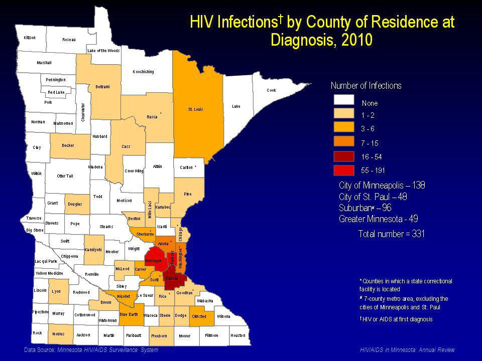 Data Source: Minnesota HIV/AIDS Surveillance System HIV/AIDS in Minnesota: Annual Review