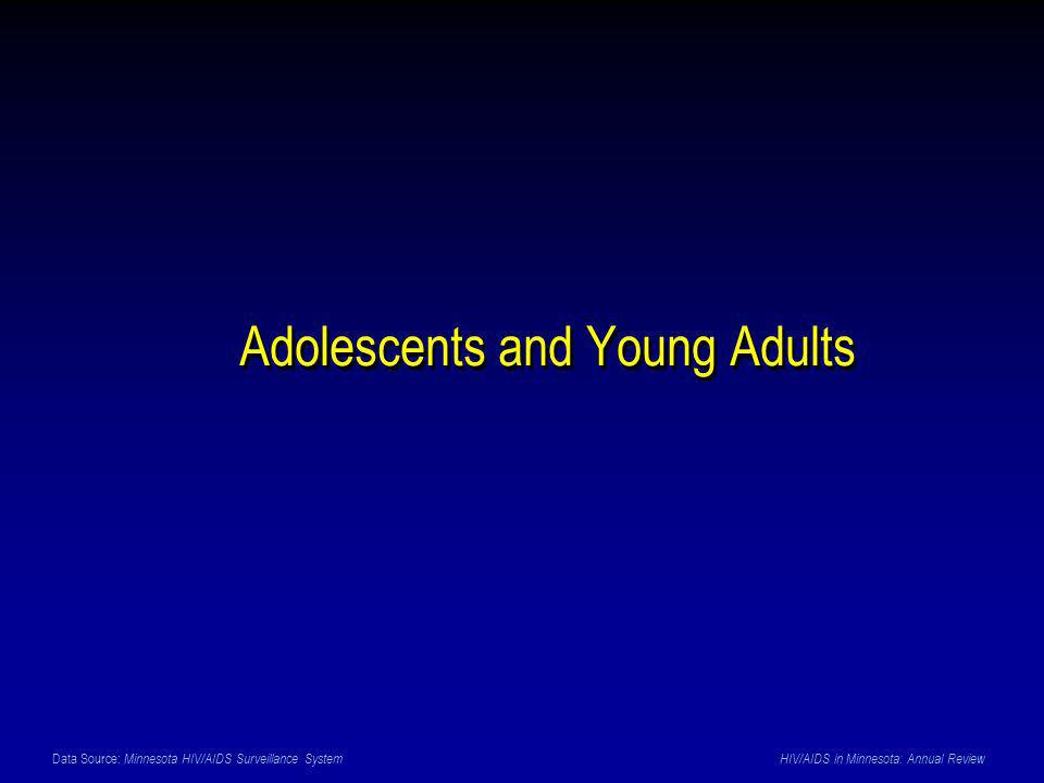 Data Source: Minnesota HIV/AIDS Surveillance System HIV/AIDS in Minnesota: Annual Review Adolescents and Young Adults