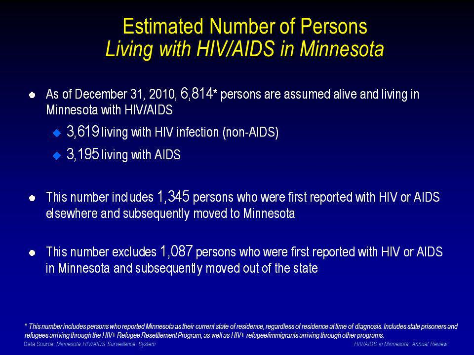 Data Source: Minnesota HIV/AIDS Surveillance System HIV/AIDS in Minnesota: Annual Review Estimated Number of Persons Living with HIV/AIDS in Minnesota * This number includes persons who reported Minnesota as their current state of residence, regardless of residence at time of diagnosis.