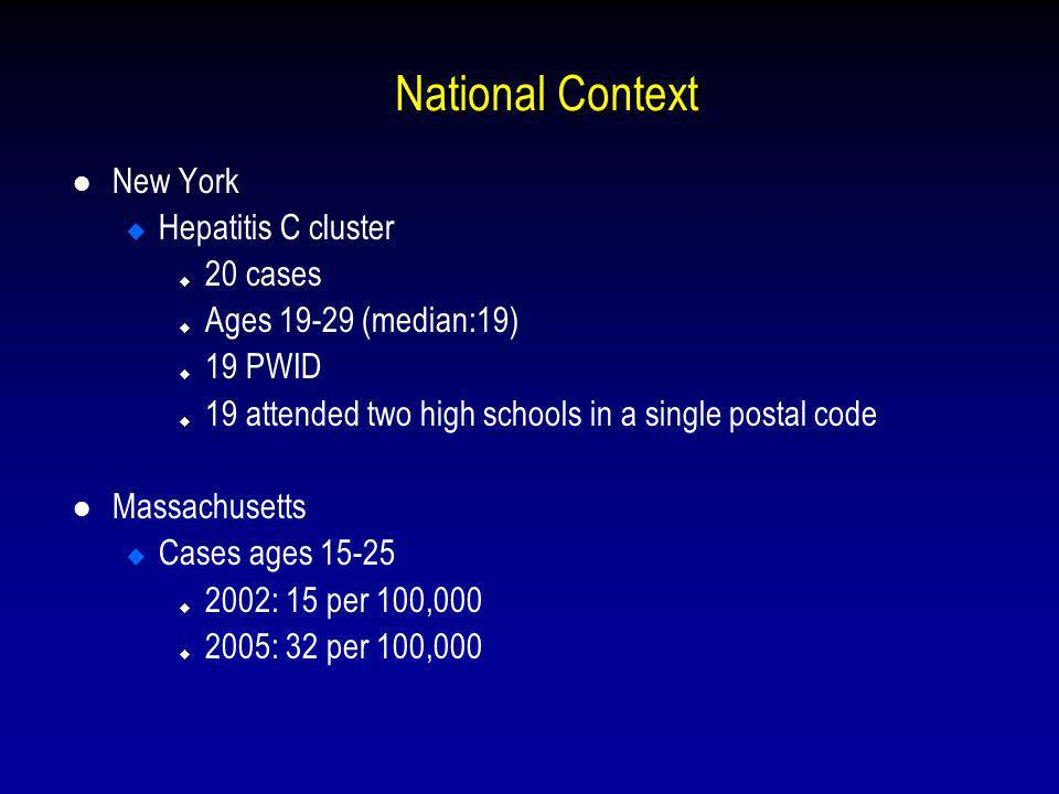 National Context New York Hepatitis C cluster 20 cases Ages 19-29 (median:19) 19 PWID 19 attended two high schools in a single postal code Massachusetts Cases ages 15-25 2002: 15 per 100,000 2005: 32 per 100,000