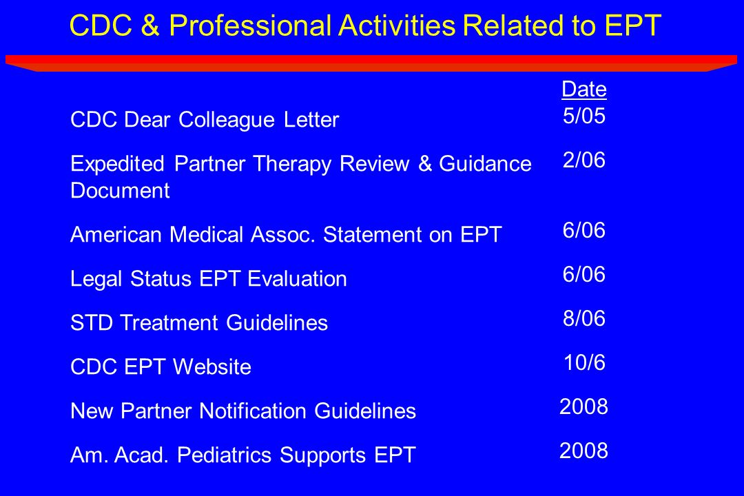CDC Dear Colleague Letter Expedited Partner Therapy Review & Guidance Document American Medical Assoc. Statement on EPT Legal Status EPT Evaluation ST
