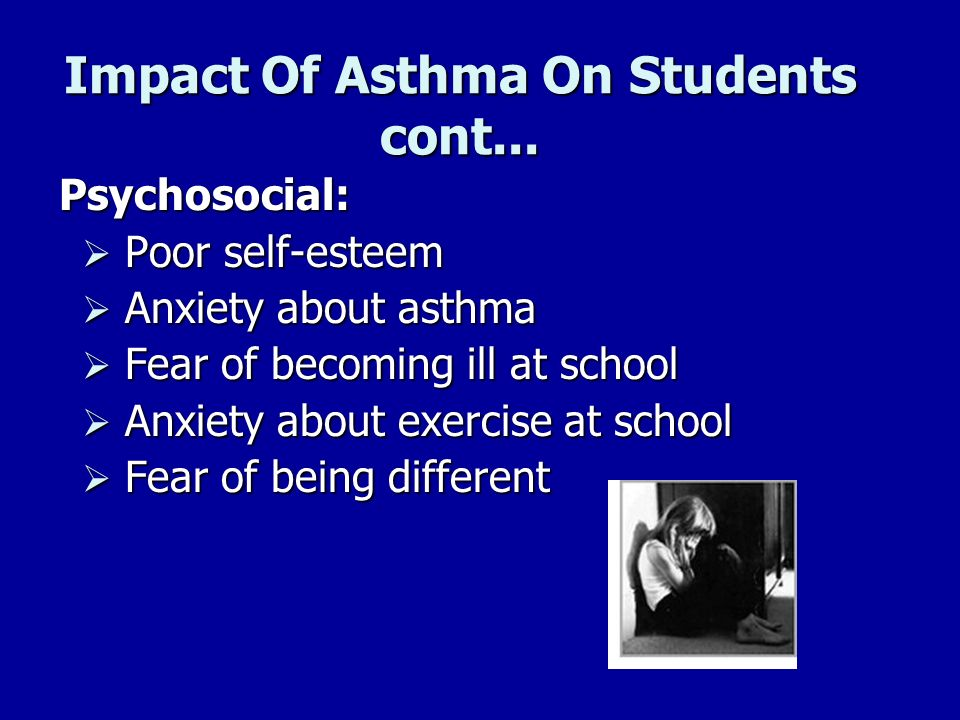 Impact Of Asthma On Students cont... Psychosocial: Psychosocial: Poor self-esteem Poor self-esteem Anxiety about asthma Anxiety about asthma Fear of b