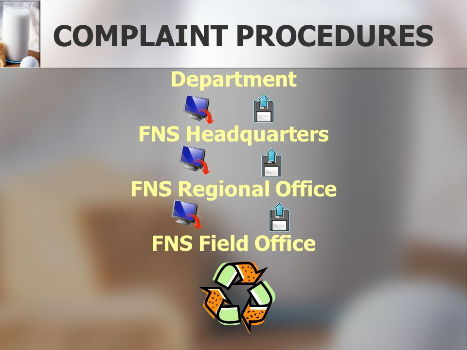 COMPLAINT PROCEDURES Department FNS Headquarters FNS Regional Office FNS Field Office