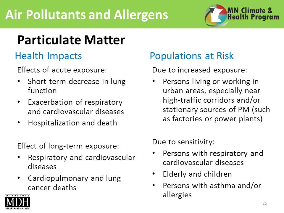 Air Pollutants and Allergens Particulate Matter Health Impacts Effects of acute exposure: Short-term decrease in lung function Exacerbation of respiratory and cardiovascular diseases Hospitalization and death Effect of long-term exposure: Respiratory and cardiovascular diseases Cardiopulmonary and lung cancer deaths Populations at Risk Due to increased exposure: Persons living or working in urban areas, especially near high-traffic corridors and/or stationary sources of PM (such as factories or power plants) Due to sensitivity: Persons with respiratory and cardiovascular diseases Elderly and children Persons with asthma and/or allergies 25